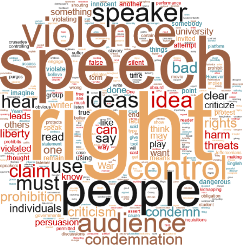 "What Is ""The Right to Freedom of Speech""?"